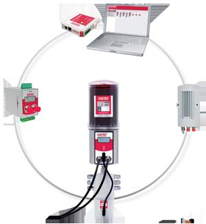 perma net - электромеханические системы многоточечной смазки