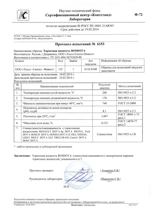 Протокол испытаний тормозных жидкостей № 6153 Сертификационный центр «Контстанд» Лаборатория