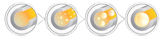 Процесс образования паровоздушных пузырьков в тормозной жидкости при закипании