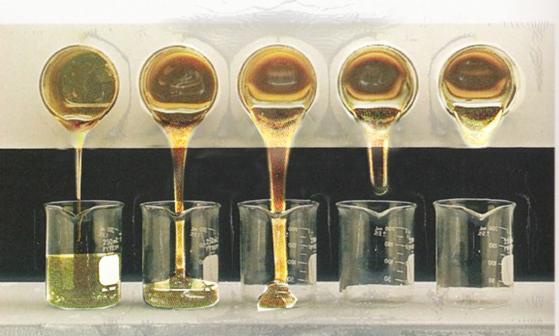 Степень вязкости тормозной жидкости